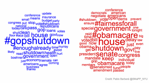 SMaPP_shutdown_wordclouds_barbera-1024x572